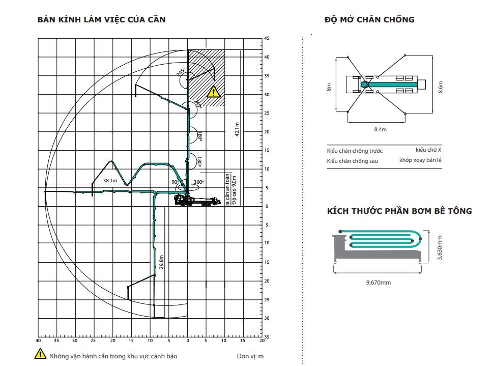 phạm vi làm việc của xe bơm bê tông everdigm ECP43CX