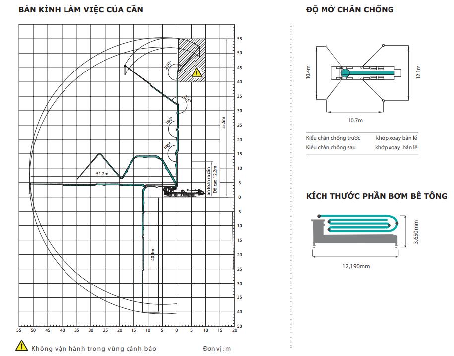 phạm vi làm việc của Xe bơm bê tông EVERDIGM ECP56CS-5